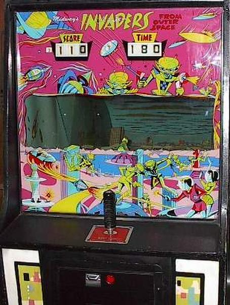 Invaders From Outerspace Arcade By Midway Manufacturing Co