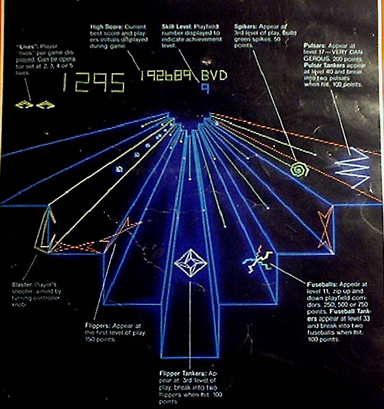 Tempest - Videogame by Atari