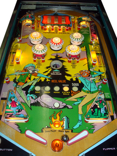 yukon pinball machine